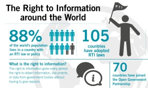 rti_infographic_-_worldwide_en_lang_-_for_website_cover2